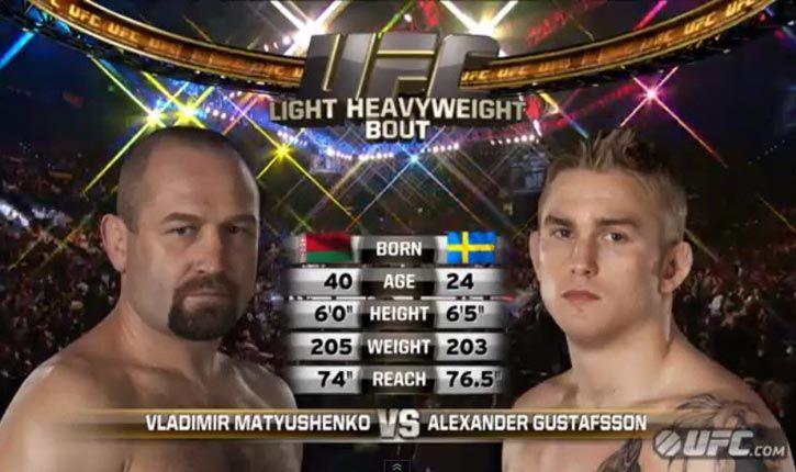 Alexander Gustafsson vs Vladimir Matyushenko UFC 141.