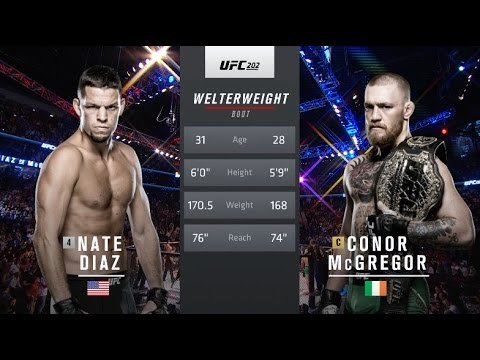 UFC 202 Conor McGregor vs Nate Diaz 2.