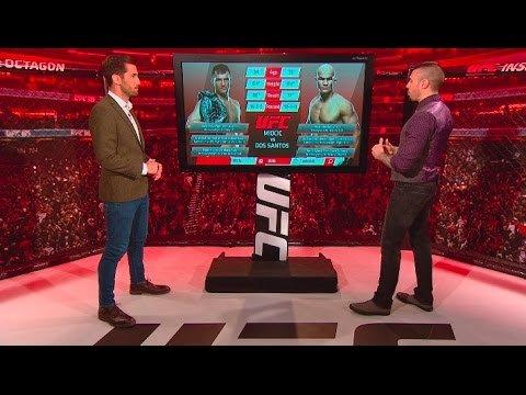 UFC 211 Stipe Miocic vs Junior Dos Santos. breakdown