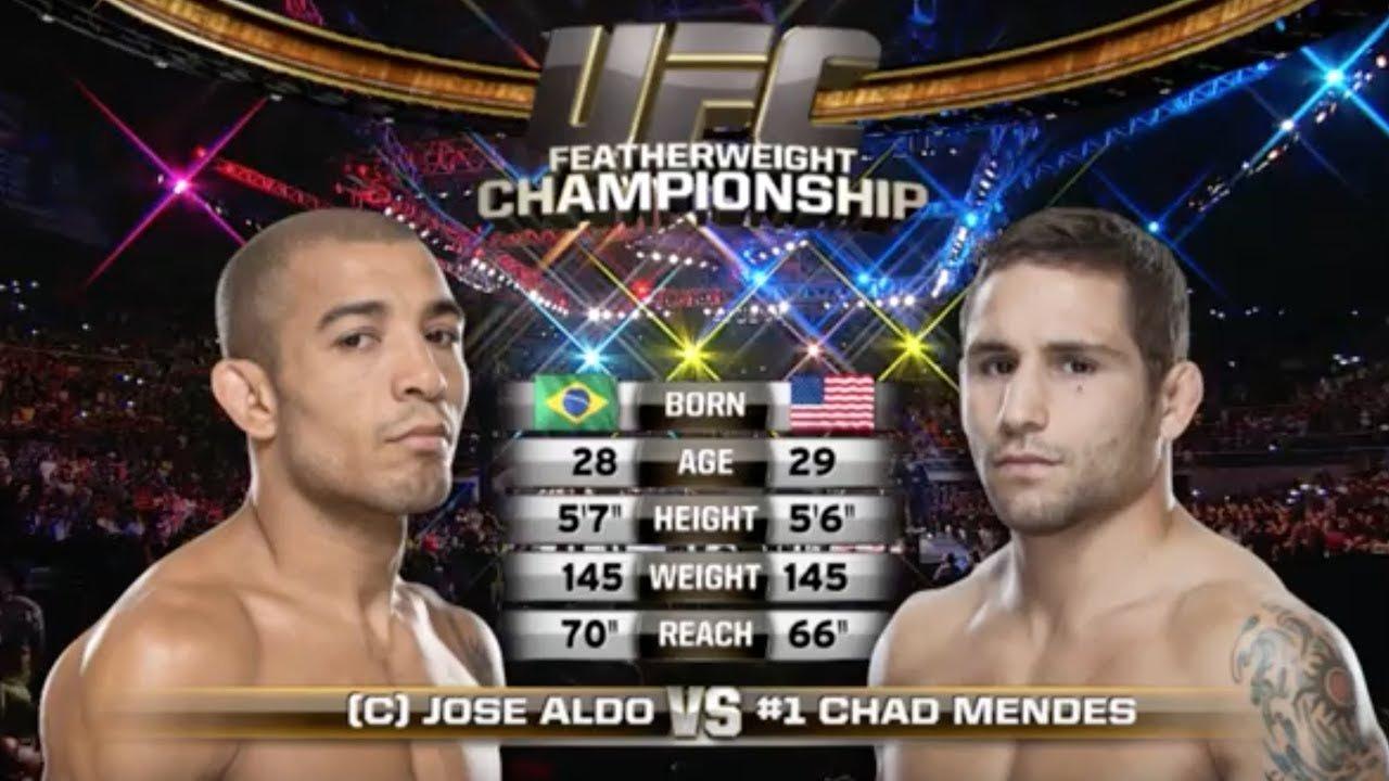 Jose Aldo against Chad Mendes UFC 179.
